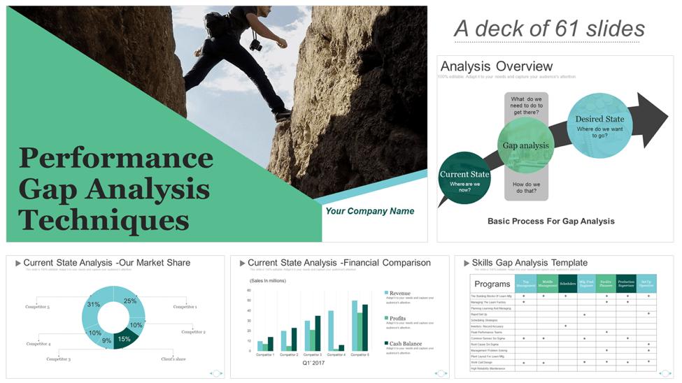 Download Gap Analysis Deck