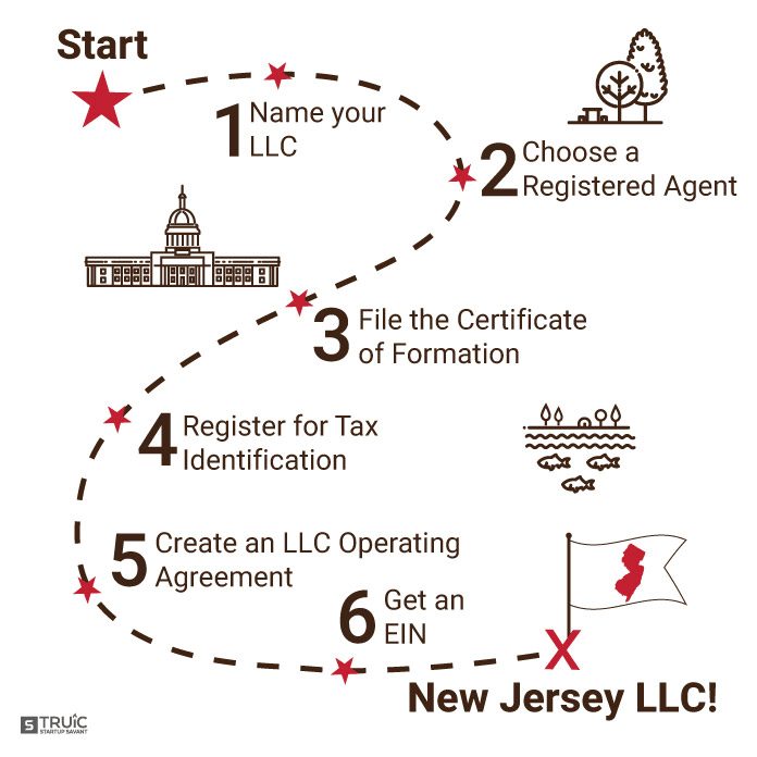 Is-setting-up-an-LLC-in-New-Jersey-expensive-02-1