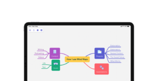 A Complete Guide To Get Started With Concept Mapping