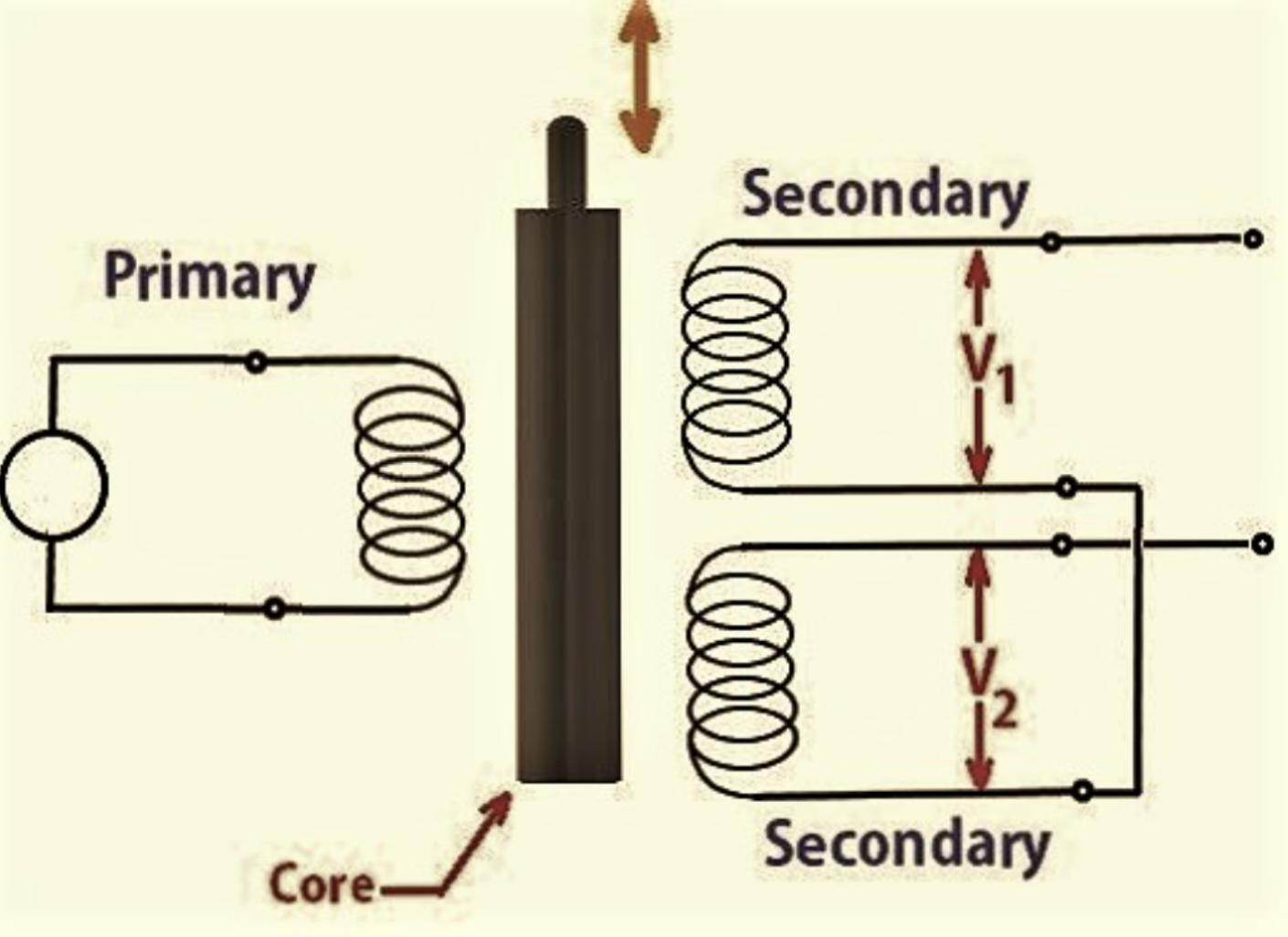 Micro LVDT (Linear Variable Differential Transformer) Sensor