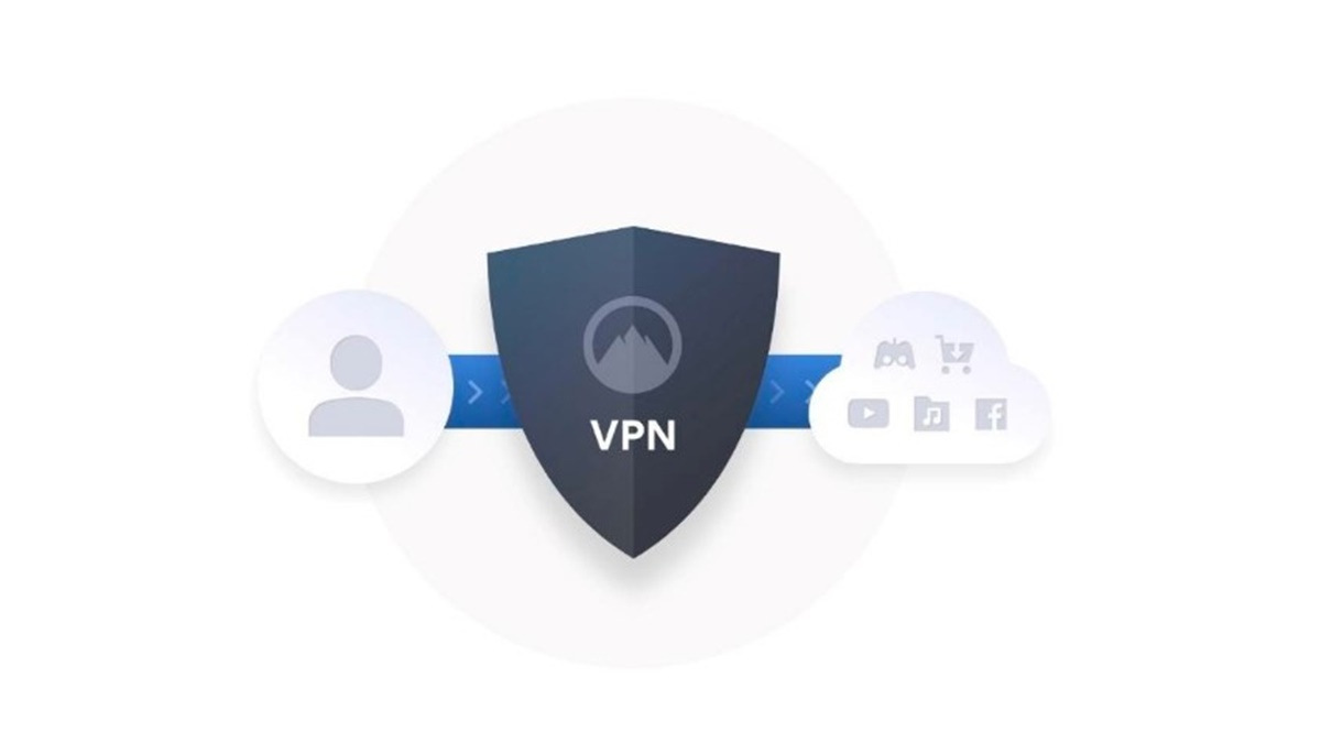 can you buy exclusive things from other contries by changing the vpn - IsLand Wide VPN