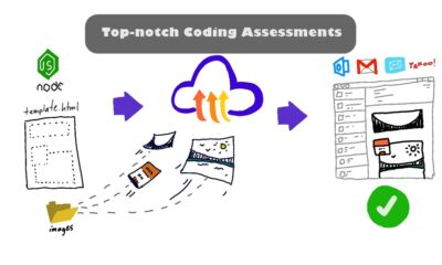 Top-notch advantages of utilising the coding assessments