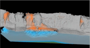 Introduction to LiDar Understanding LiDar And Its Applications