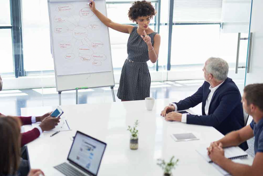 Tips for an Efficient Whiteboard Session